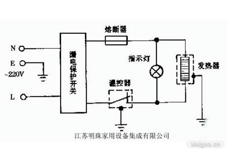 使用电热水器时电路电线发烫大大缩短线路寿命并有